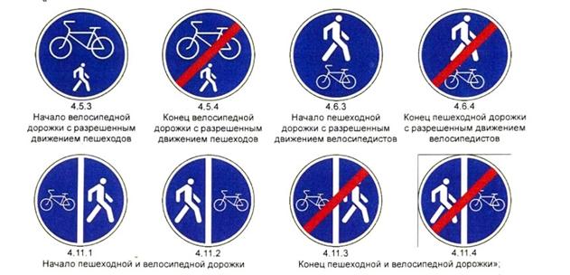 В Беларуси появились новые дорожные знаки. Как они выглядят и что означают?