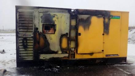 В Украине банда отморозков напала на белорусский асфальтобетонный завод. Устраняют конкурентов?