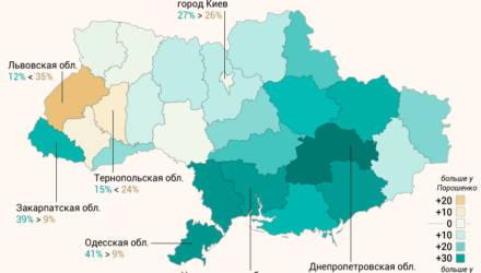У кого больше? Первый тур выборов президента Украины в статистических фактах