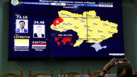 Центризбирком Украины официально объявил Зеленского победившим на выборах