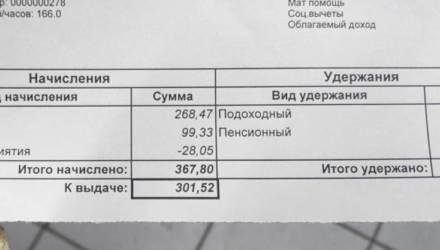 """""""Уставал так, что жить не хотелось"""". Откровенный рассказ о зарплате в 300 рублей в Гомеле"""