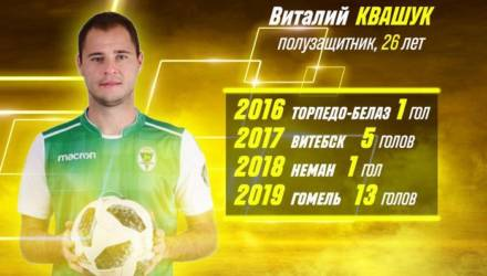 """Виталий Квашук: руководство пообещало премиальные. Но дело не в деньгах — все в """"Гомеле"""" и так хотят остаться в высшей лиге"""