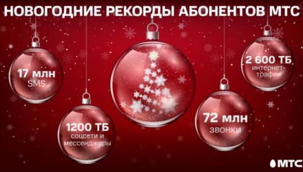 Абоненты МТС сгенерировали рекордное количество трафика 31 декабря и 1 января