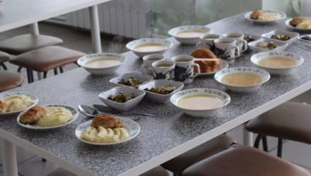 Давали подгоревшую еду, не обрабатывали посуду от COVID-19: в школьных столовых в Гомеле и области нашли нарушения